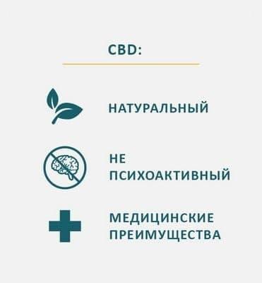 CBD Sleep Aid Tincture