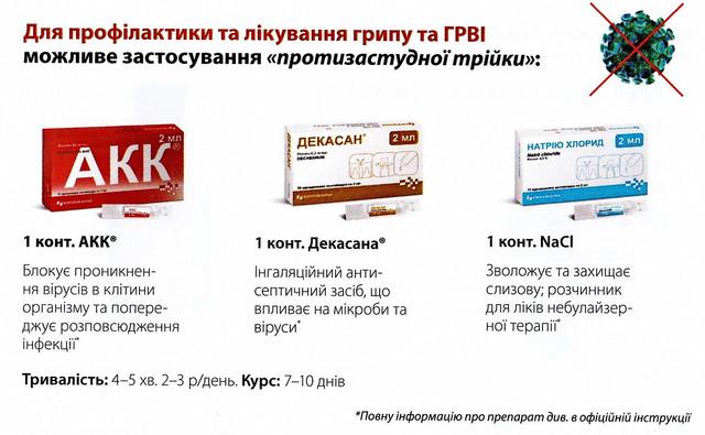 Лекарственные препараты, для лечения и профилактике простудных заболеваний при помощи ингалятора Юлайзер