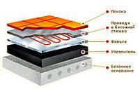 Крок укладання кабельного теплої підлоги