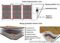 Інфрачервона плівка Enerpia ширина 50см (EP-305 матова), фото 2