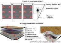 Інфрачервона плівка Enerpia ширина 80см (EP-308 матова), фото 2