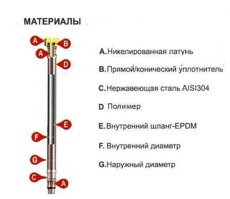 Шланг водяний АНТИКОРОЗІ Tucai TAQ ACB МG-1212-600 1/2*1/2 НВ 0,6 м, фото 2