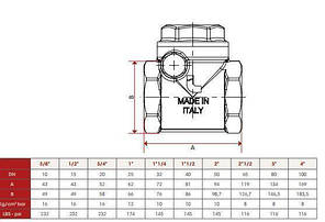 "Клапан зворотного ходу води ITAP ROMA 130 хлопавка 1 1/4"", фото 2"