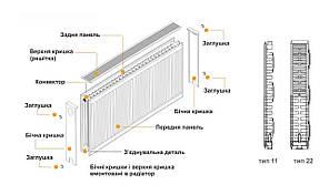 Радіатор сталевий панельний 11 тип бічній 500 на 800 мм Kalde 891 Вт, фото 2