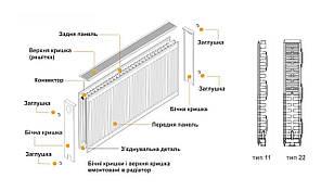 Радіатор сталевий панельний 11 тип бічній 500 на 1200 мм Kalde 1338 Вт, фото 2