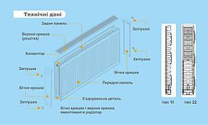 Радіатор сталевий панельний Optimum нижній 500 на 1400 мм тип 22 ( 2856 Вт), фото 2