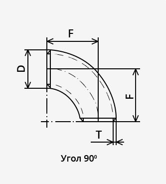 Отвод стальной 25 мм цельнотянутый, фото 2