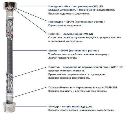 """Шланг гумовий Solomon HS30 нержавійка 1/2""""х1/2""""вв 0,7 м, фото 2"""