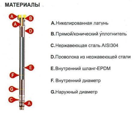 Шланг водяний ПОСИЛЕНИЙ Tucai TAQ SUPER HG-3434-1000 3/4*3/4 ВВ 1 м нержавійка, фото 2