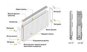 Радіатор сталевий панельний 22 тип нижній 300 1200 мм Kalde 1814 Вт, фото 2