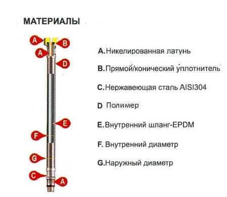 Шланг водяний АНТИКОРОЗІ Tucai TAQ ACB HG-1212-200 204463 1/2*1/2 ВВ 0,2 м, фото 2