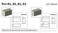 Пластина твердосплавная 01311 ВК8, фото 1