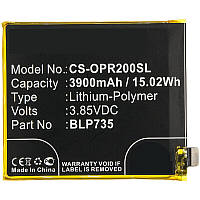 Аккумулятор PowerPlant OPPO Reno2