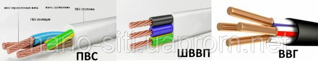 виды кабеля провода ― пвс, шввп, ввг