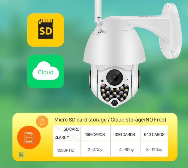Поворотная уличная камера 1080 18 Диодов Сигнализация - зум