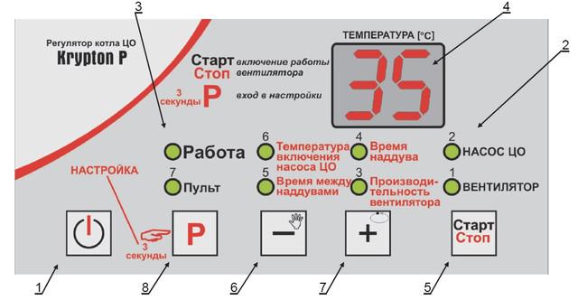 Электронный юлок управления котлом на отработанном масле Кронас Фото-2