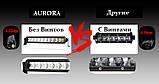 Светодиодная LED фара балка AURORA S5 - 40 200W, фото 9