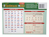 Таблиці для кабінету української мови