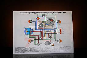 Схема электрооборудования  Минск М-3.112, Минск М-3.111 (Спорт)