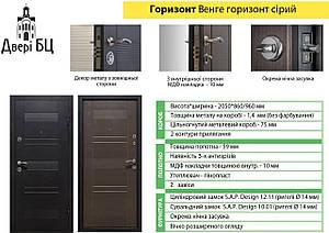 Входные двери металлические  ПУ-132 металл/мдф