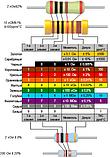 Резистор 10шт  0 Ом (перемычка) 0.25Вт 5%, фото 3