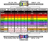 Резистор 10шт  910 Ом  0.25Вт 5%, фото 2