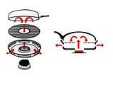 Сковорода Гриль-Газ BENSON антипригарное, фото 5