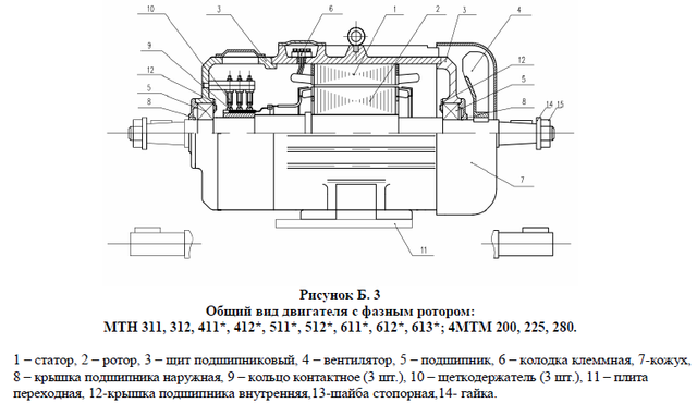 электродвигатель МТН311-6