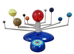 """Модель діюча """"Сонячна система"""" велика"""