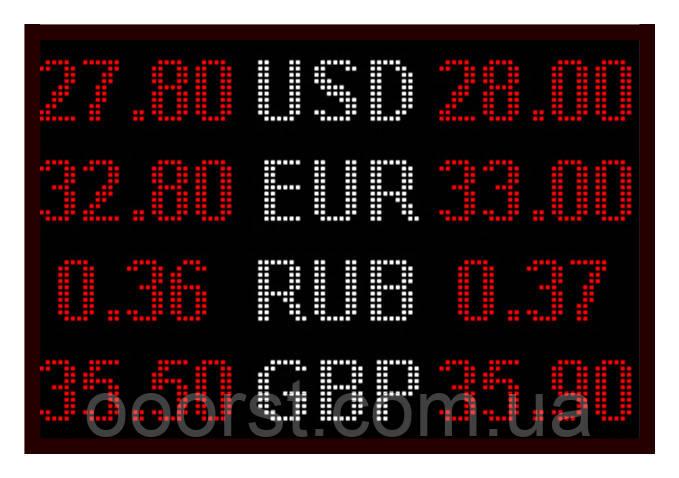 Электронное табло обмен валют - 4 валюты 960х640 мм красно-белое