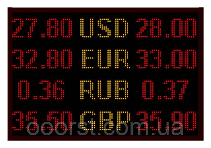 Электронное табло обмен валют - 4 валюты 960х640 мм красно-желтое