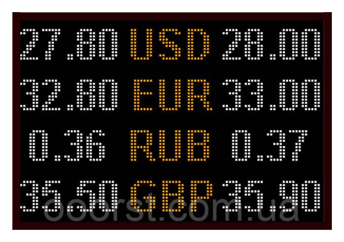 Электронное табло обмен валют - 4 валюты 960х640 мм бело-желтое