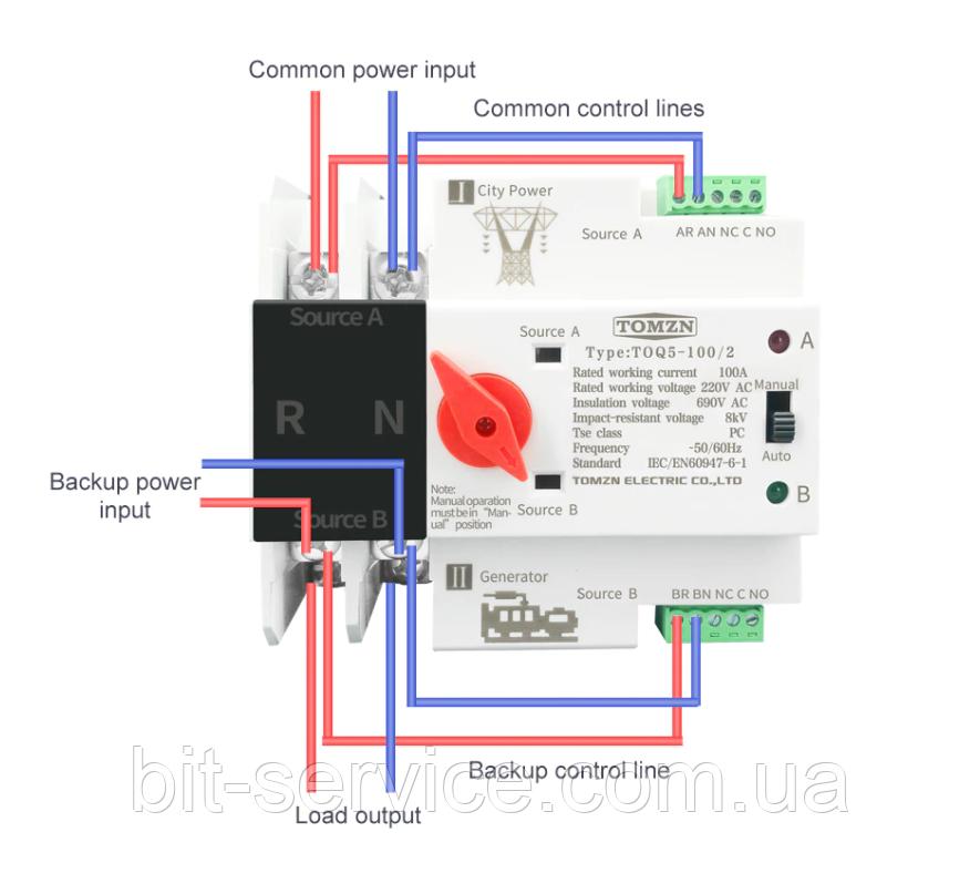 Автомат введення резерву MCB 2P 63А 220В переключатель TOQ5-63/2P