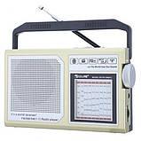 Радио Golon Rx 888, фото 2