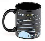Чашка с терморисунком Карта Мира голубая ( Solar System ), фото 3