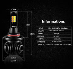 LED лампы GLOBAL SOLUTION Foglight H1 4300K/5000K (P94001), фото 3