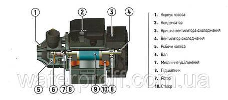 Поверхностный вихревой насос QB-60 KOER, Hmax 35м, Qmax 40л/мин, P 370Вт, фото 2