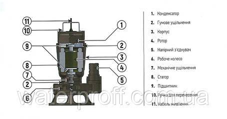 Дренажно-фекальный насос WQD 20-15-1.5 FREZA KOER, Hmax 15м, Qmax 330л/мин, P 1,5кВт, фото 2