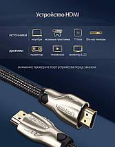 HDMI кабель v2.0 Ugreen HD102 с поддержкой FullHD/4K/3D, многоканальный звук 5.1/7.1 (Плоский, 1м), фото 3