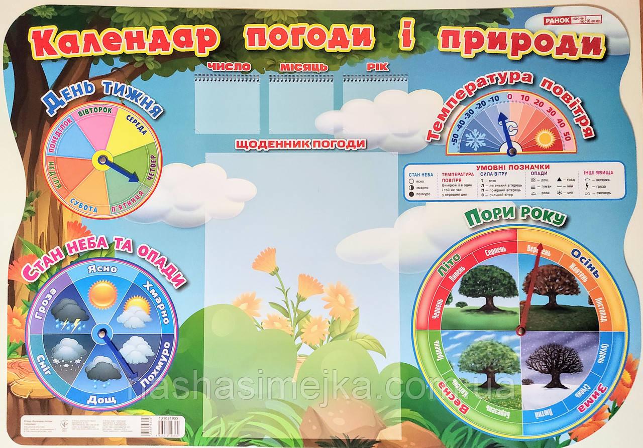 Стенд для оформлення в дитячому садочку або класній кімнаті. Куточок погоди і природи (з рухомими стрілками)