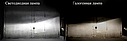 LED лампы GLOBAL SOLUTION B6 H7 6000K (P96007), фото 6