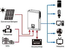 AXIOMA energy 5000Вт гибридный ИБП ISMPPT BFP 5000 48В + MPPT на 5кВт Battery Free+Parallel, фото 3