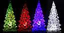 Новогодняя Статуэтка LED Елочка Мини Светильник Елка 11 см 10 шт. в Упаковке top, фото 2