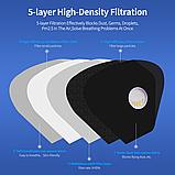 Респіратор маска захисна FFP2 KN95 з клапаном багаторазова Біла, фото 7