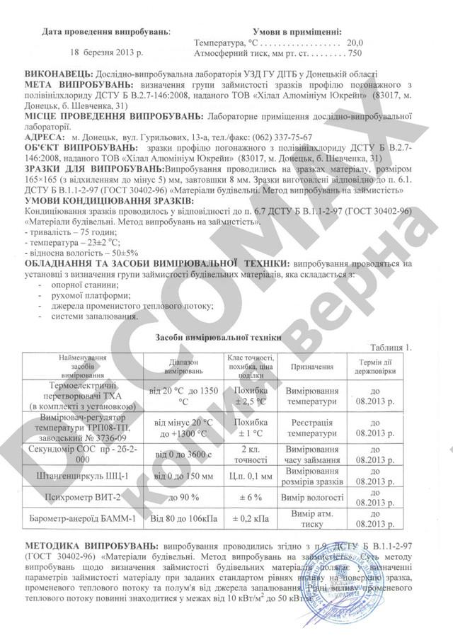 Сертификат ПВХ панель
