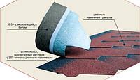 Основные характеристики битумной черепицы
