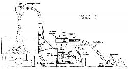 Краткая история пневматического транспортирования