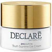 Крем от первых признаков старения для кожи вокруг глаз / Youth Supreme Eye Cream (PRO Youthing), 15 мл