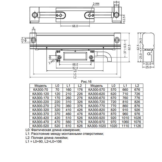 Оптический линейный энкодер KA-300 SINO (измеряемая длина от 50 до 300 мм)