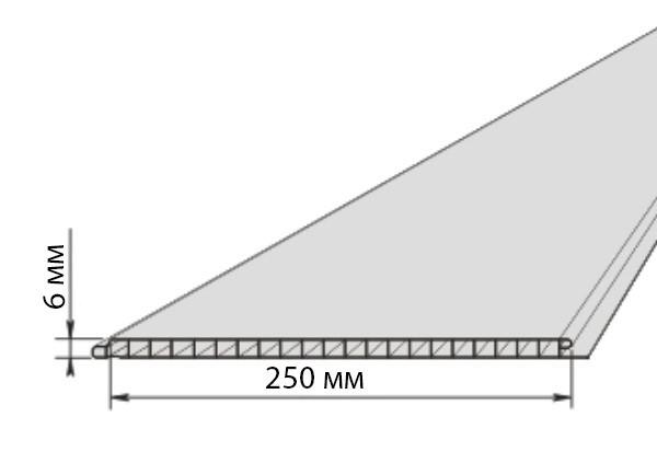 Особенности панелей